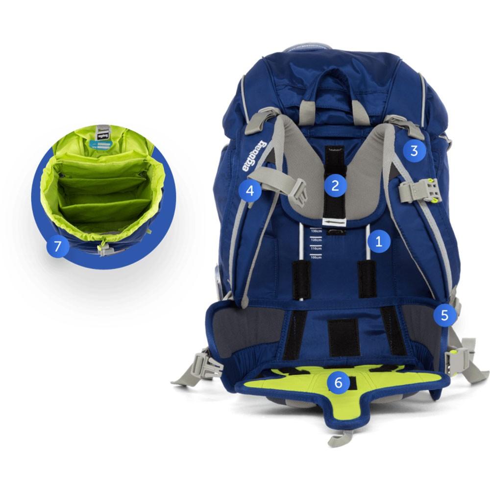 Ergobag Pack der ergonomische Schulrucksack