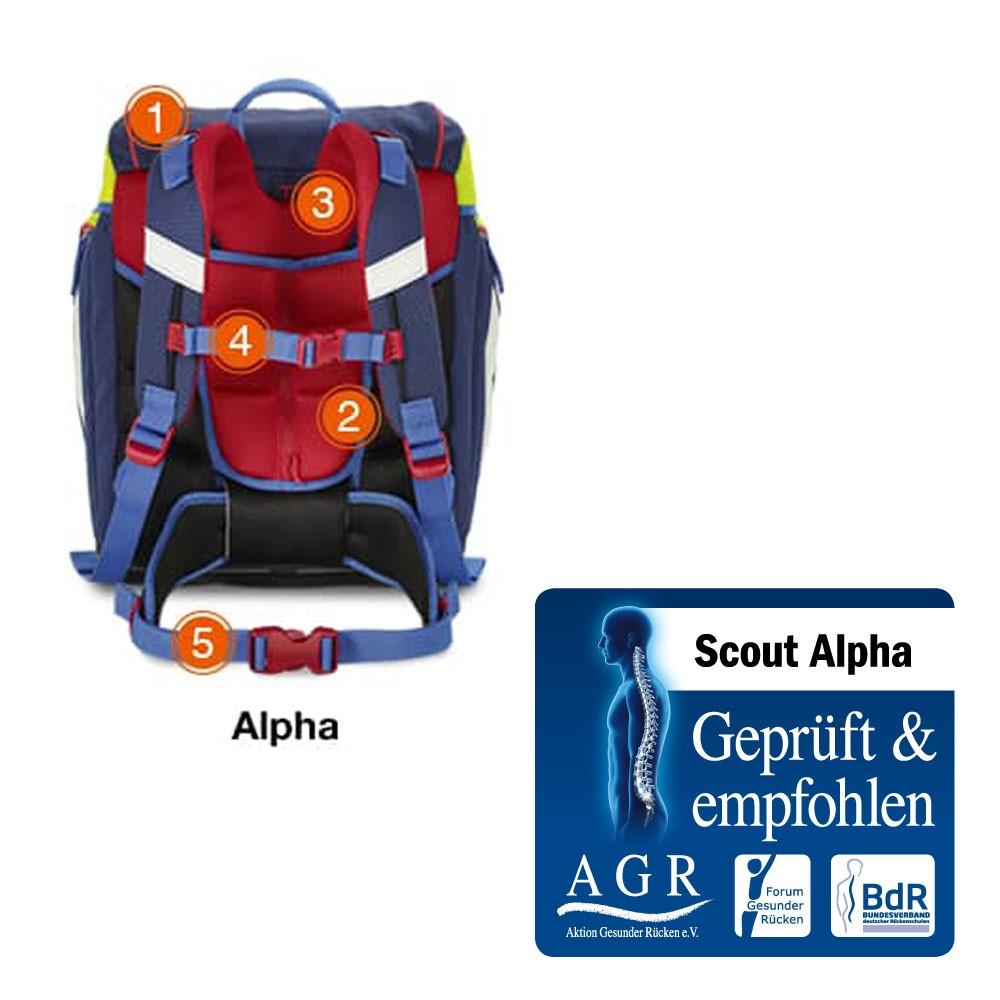 Scout Alpha AGR-Gütesiegel