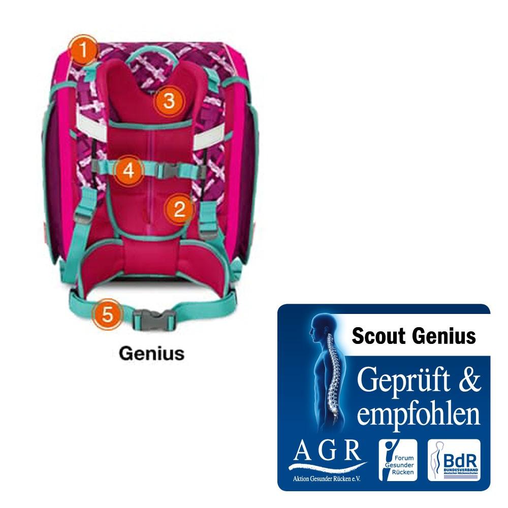 Scout Genius AGR-Gütesiegel