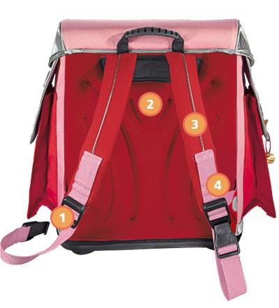 Sammies Premium Schulranzen Rückenansicht